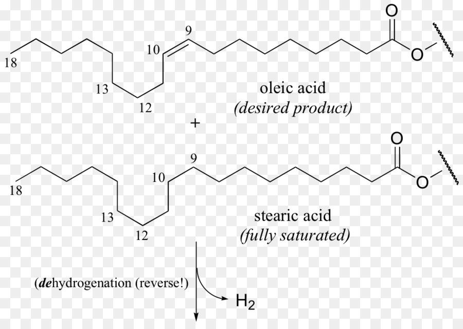 Linoleic Acid Hydrogenation Alpha Linolenic Acid Reversible