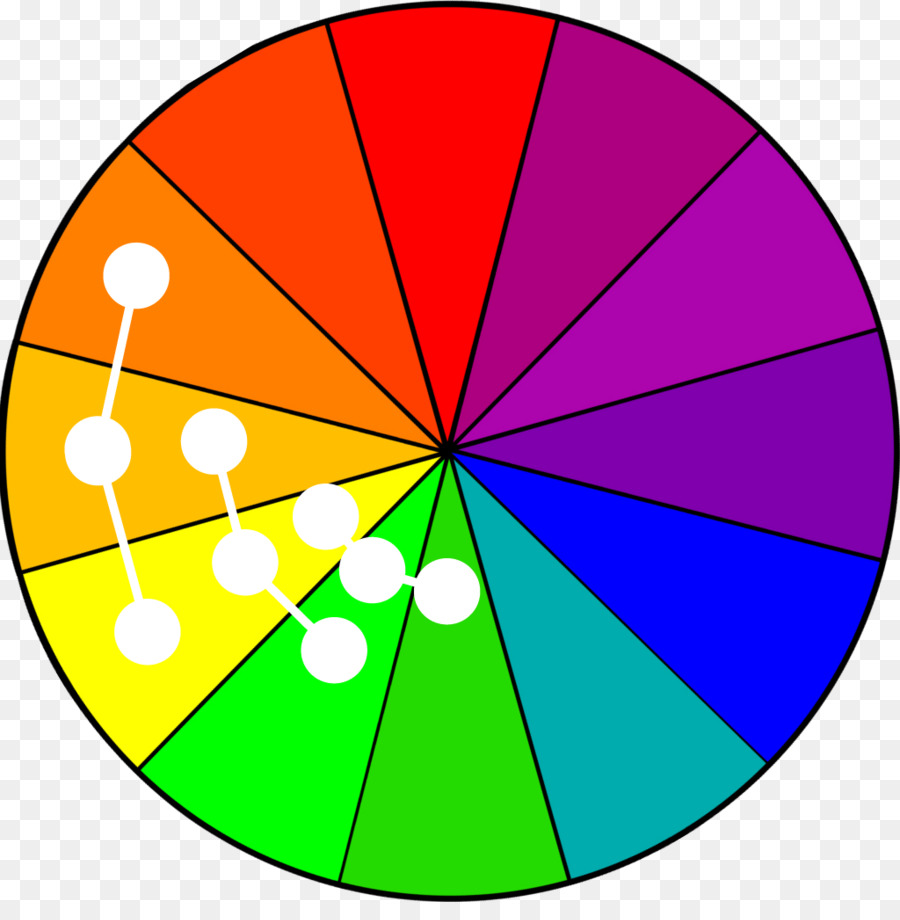 Complementary Colors Color Wheel Color Scheme Analogous Colors