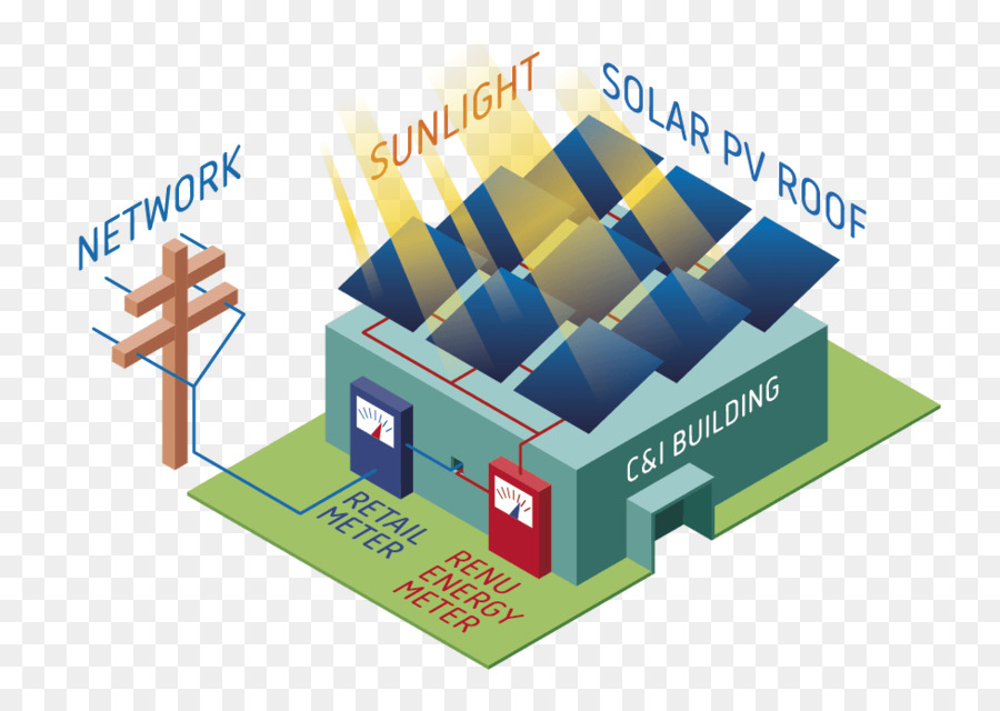 Solar Power Renewable Energy Power Purchase Agreement Solar Energy