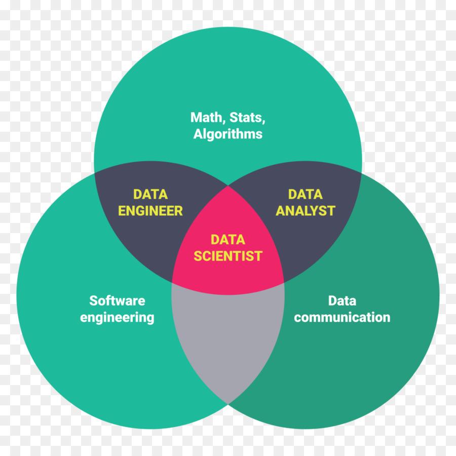 Data science Data analysis Analytics Big data Data mining ...