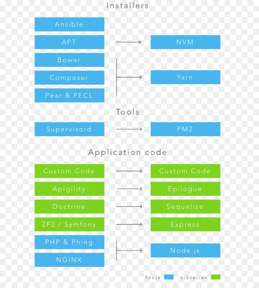 Color chart Color chart Holden Torana Diagram - node js