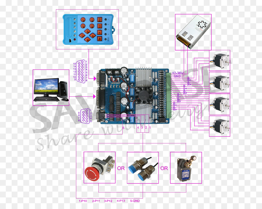 Computer numerical control Stepper motor Wiring diagram CNC router ...