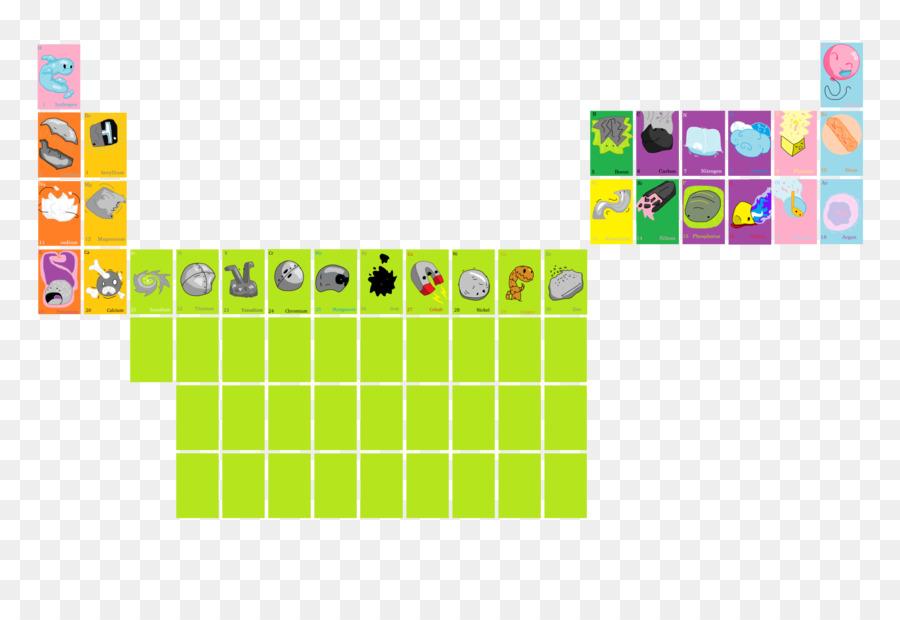 Tabel periodik unsur kimia kimia menggambar tabel periodik unsur tabel periodik unsur kimia kimia menggambar tabel periodik unsur urtaz Images