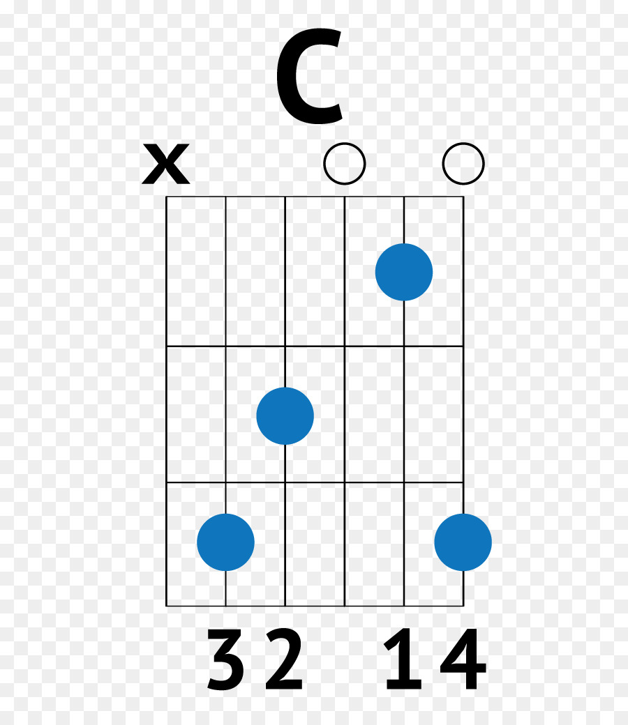 Guitar Chord Acoustic Guitar Chord Chart Guitar Png Download 730
