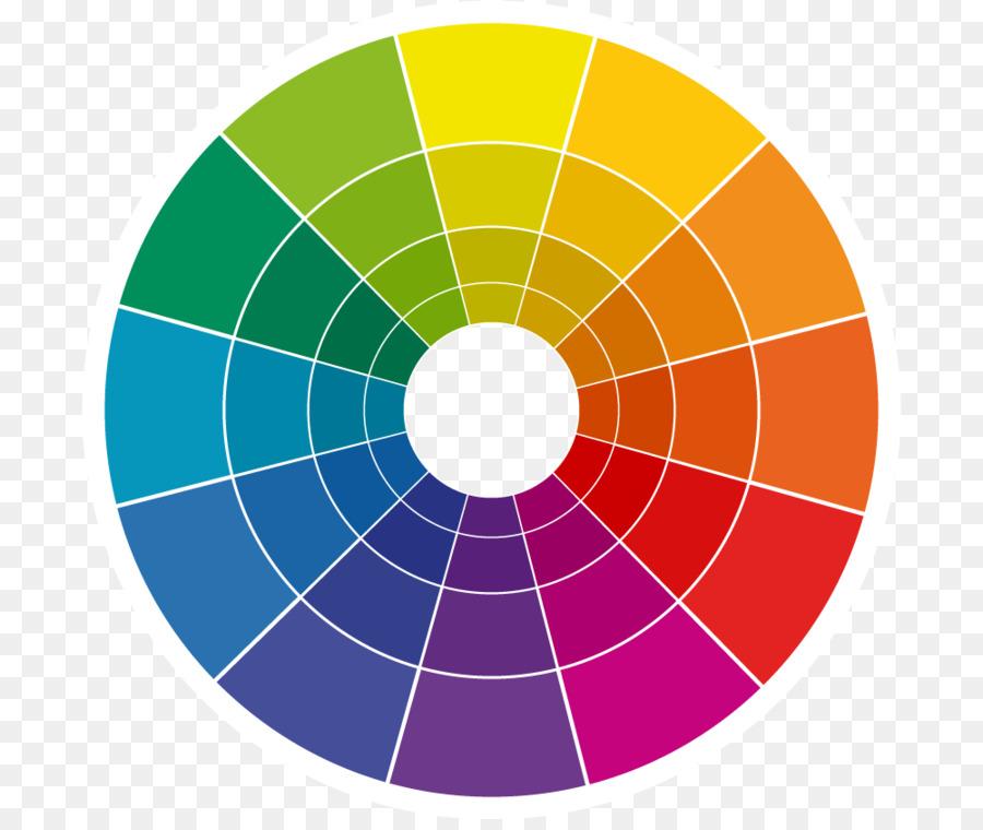 Color Wheel Color Scheme Additive Color Png Download 1000833
