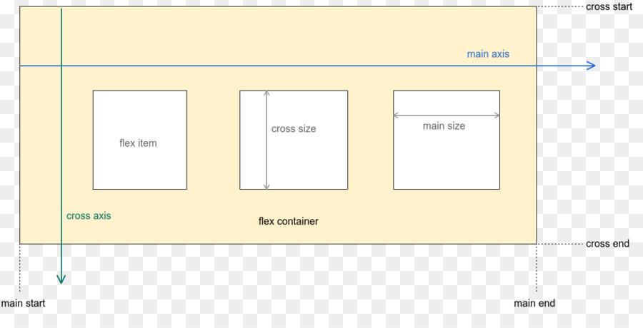 Responsive web design css flex box layout android cascading responsive web design css flex box layout android cascading style sheets master diagram design ccuart Choice Image