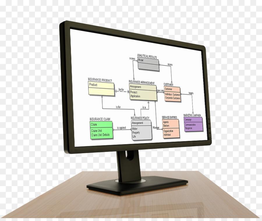 Computer Monitors Dundas Data Visualization SAS Computer