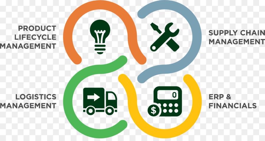 Logo Supply Chain Management Logistics Business