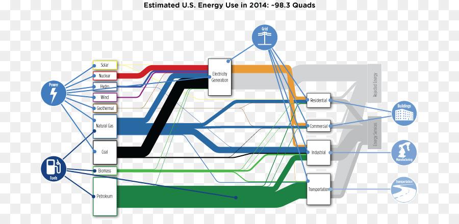 Energi surya listrik tenaga surya energi mix ringkasan eksekutif energi surya listrik tenaga surya energi mix ringkasan eksekutif ccuart Choice Image