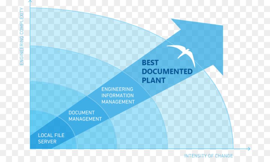 Enterprise information management document management system cad enterprise information management document management system cad blueprint malvernweather Gallery