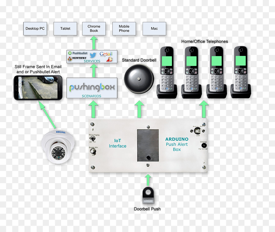 Wireless Cordless Telephone Door Bells Chimes Electronic Circuit