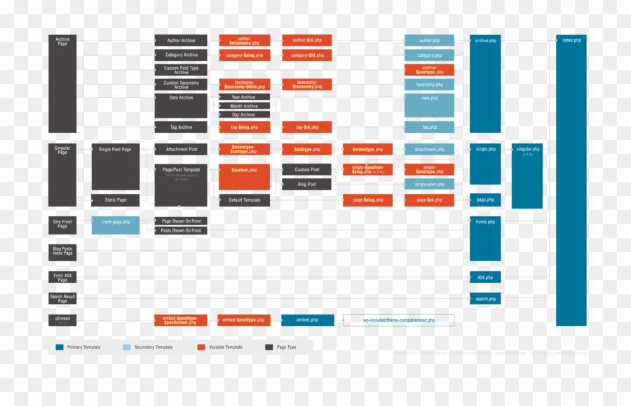 PHP WordPress Tema de la Plantilla de página web Estática ...