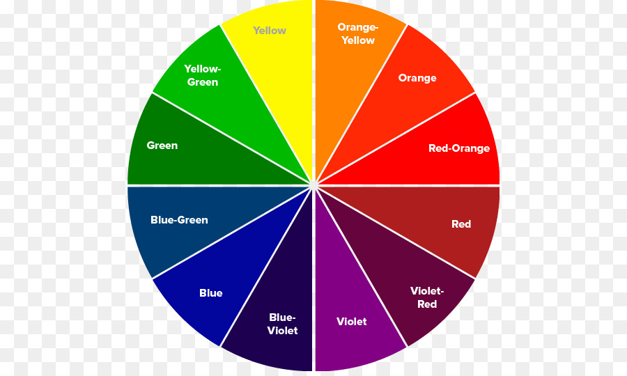Color Wheel Hairdresser Hair Coloring Human Hair Color Hair Png
