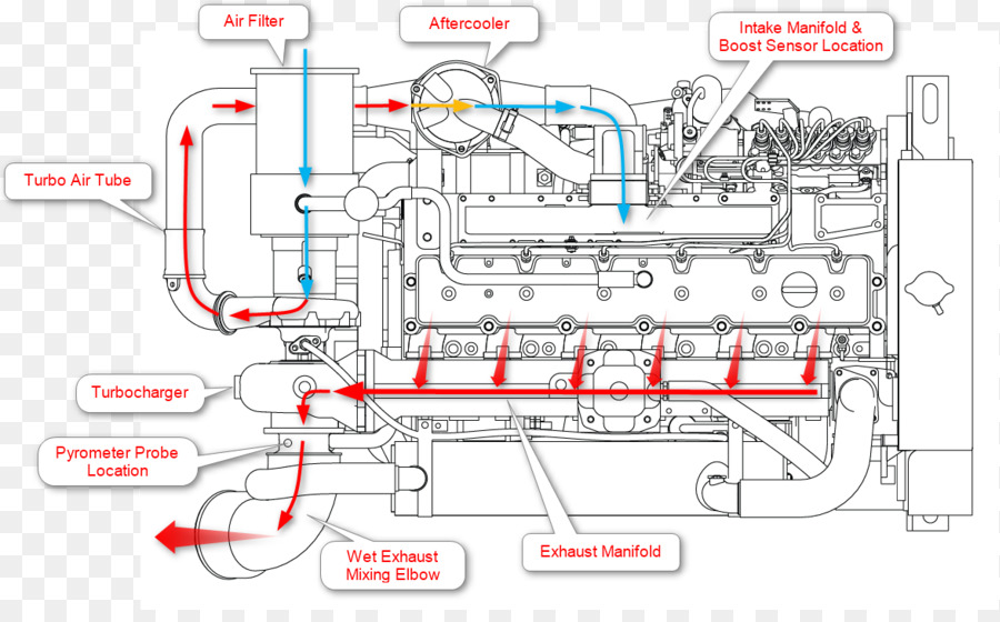 caterpillar inc car diesel engine marine propulsion honda pumps rh kisspng com Cat C7 Fuel System Parts Cat C15 Diagram