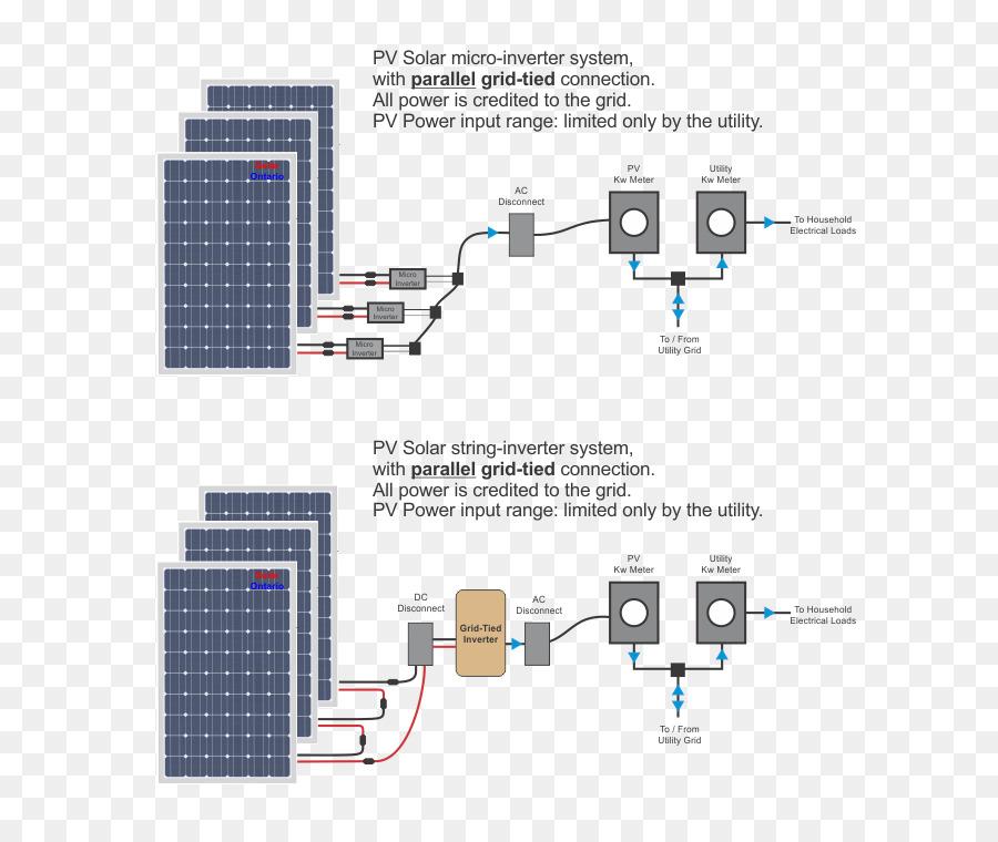 Strange Grid Tie Inverter Grid Tied Electrical System Photovoltaic System Wiring Database Hyediarchgelartorg