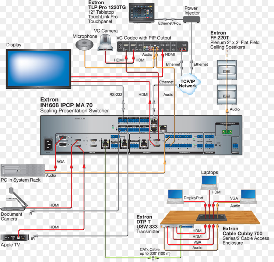 Astounding Wiring Diagram Electrical Wires Cable Product Manuals Twisted Pair Wiring Digital Resources Cettecompassionincorg