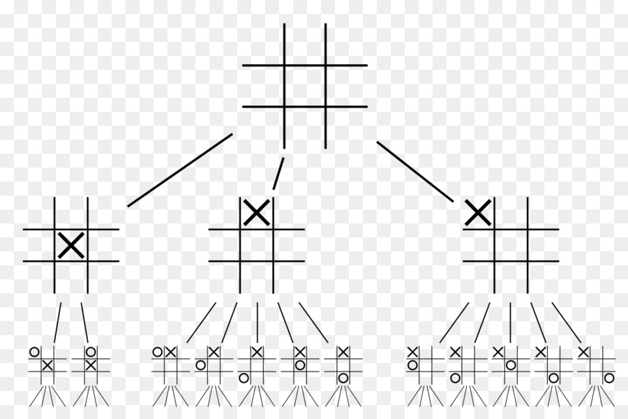 Tic Tac Toe Game Tree Artificial Intelligence Tictactoe Png