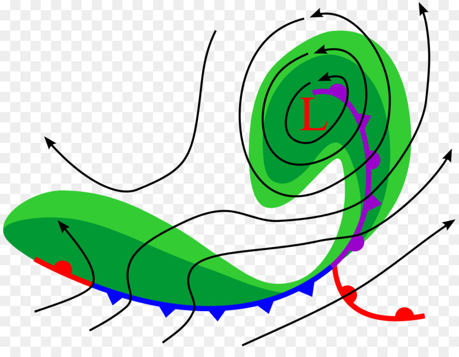 Air Mass Weather Front Meteorology Low Pressure Area Cold Front