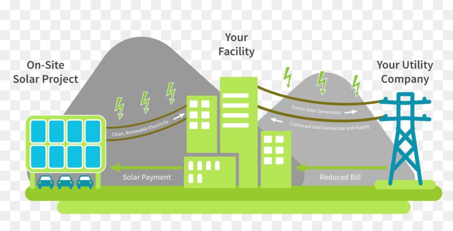 Solar Energy Diagram System Solar Power Energy Png Download 2000