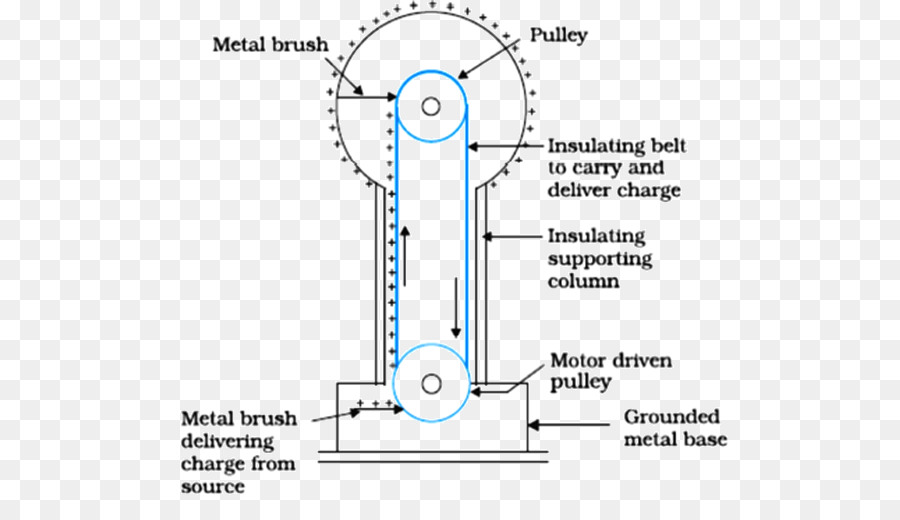 Unlabled microscope diagram electrical work wiring diagram unlabled microscope diagram images gallery ccuart Choice Image