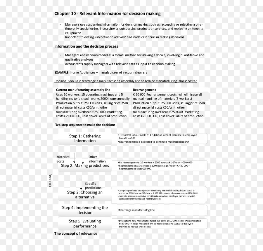 R Sum Template Cover Letter Application For Employment Indonesian