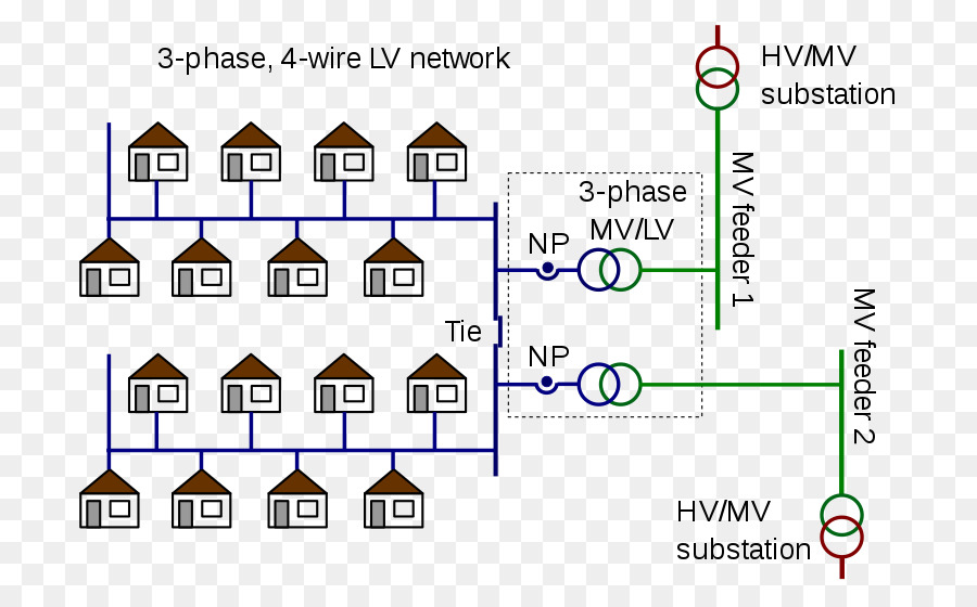 wiring diagram electric power system electrical wires cable power rh kisspng com