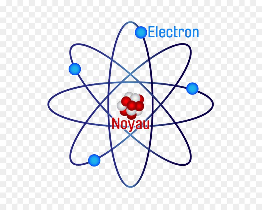 Atomic theory bohr model atomic orbital rutherford model atome png atomic theory bohr model atomic orbital rutherford model atome ccuart Image collections