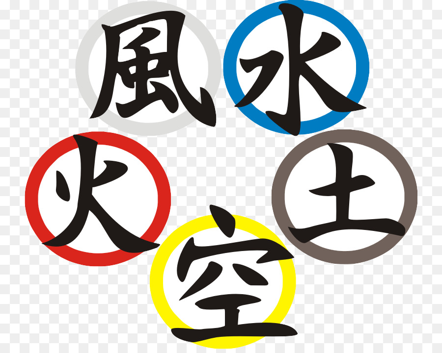 The Book Of Five Rings Five Elements Classical Element Kanji Fire