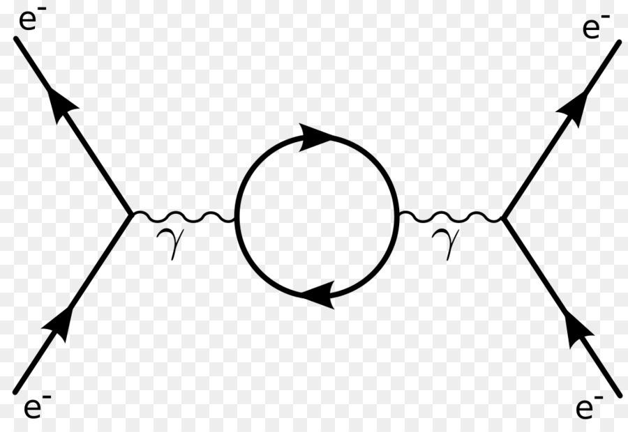 feynman diagram diagrammatica quantum mechanics quantum rh kisspng com quantum mechanics energy level diagram