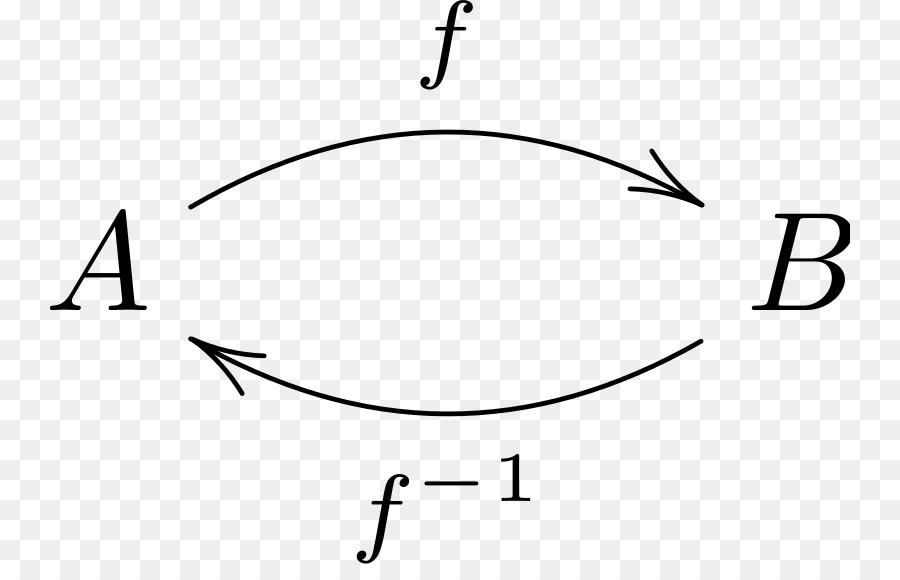 Commutative diagram drawing arrow a4paper png download 800566 commutative diagram drawing arrow a4paper ccuart Choice Image