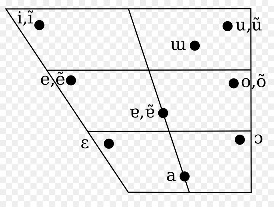 Vocal diagrama Alfabeto Fonético Internacional portugués Cerca de la ...