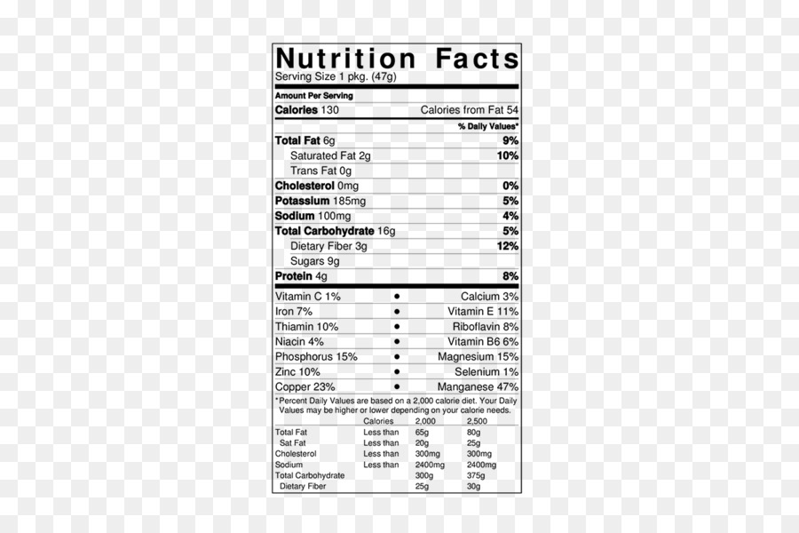 Peruvian Groundcherry Nutrition Facts Label Gooseberry