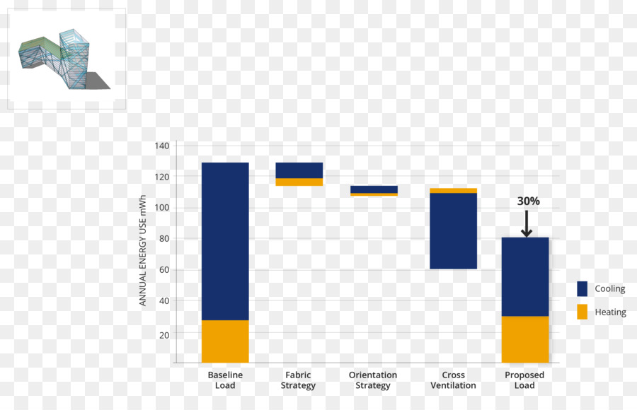 Waterfall Chart Diagram Energy Presentation Energy Png Download