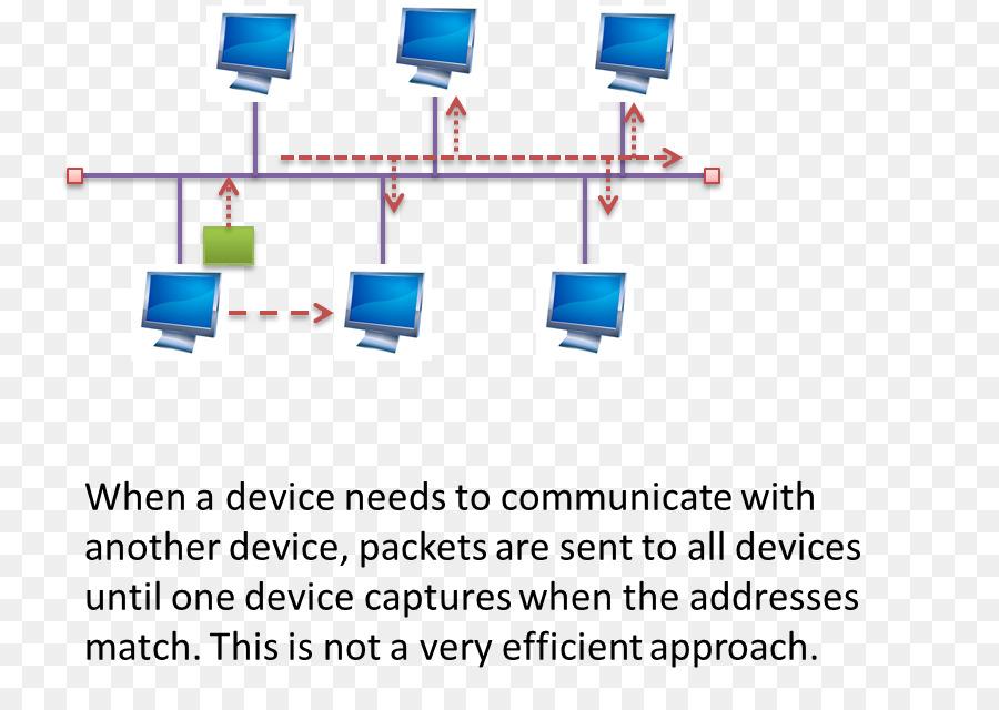 Topologi jaringan komputer network diagram jaringan star jaringan topologi jaringan komputer network diagram jaringan star jaringan bus ccuart Image collections