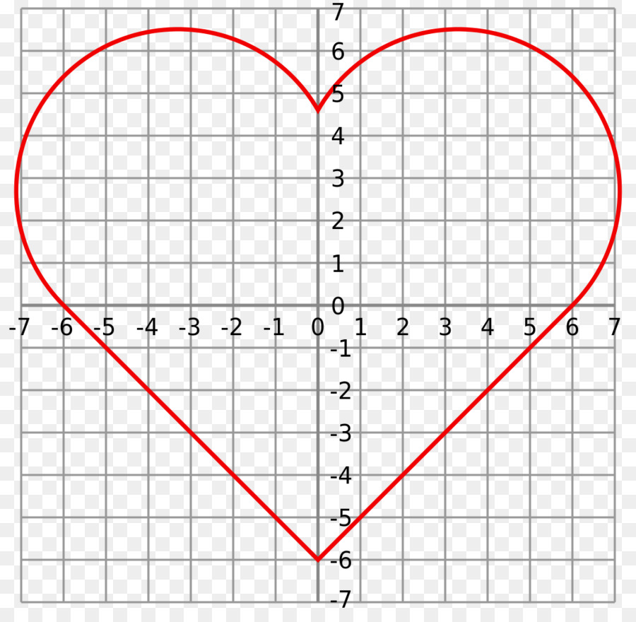 Curve Heart Alt Code Graph Of A Function Symbol Heart Png Download