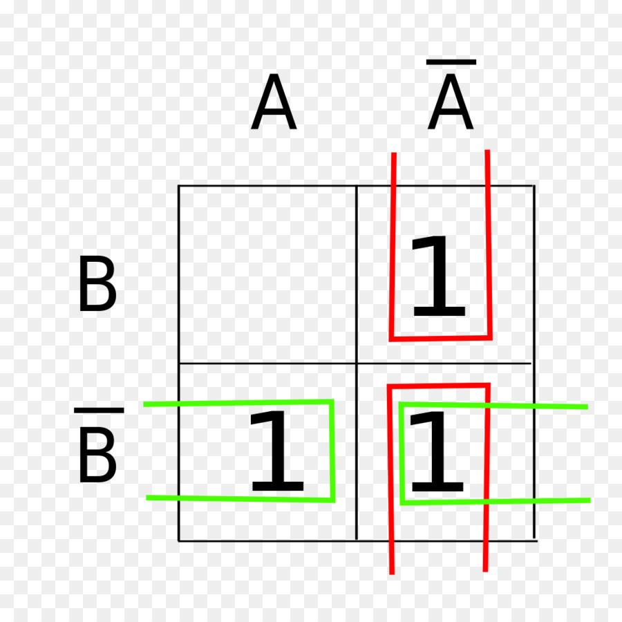 Karnaugh map Diagram Algebraic normal form Boolean function - map