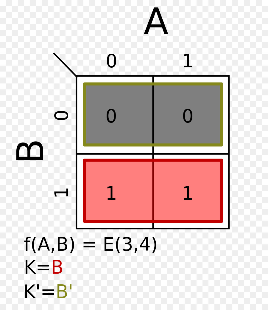 Karnaugh map Boolean algebra Truth table Computer Science - map
