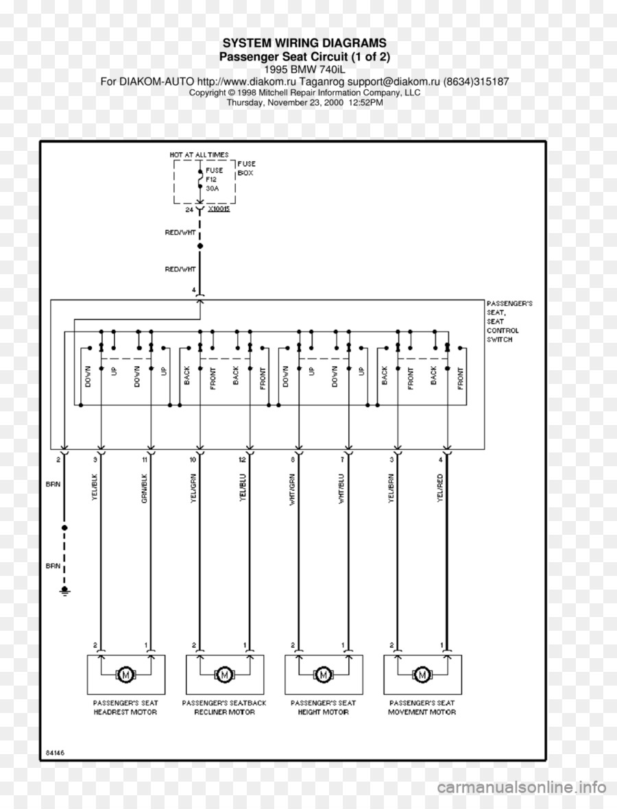 BMW X5 Car 1995 BMW 740iL Diagram - bmw