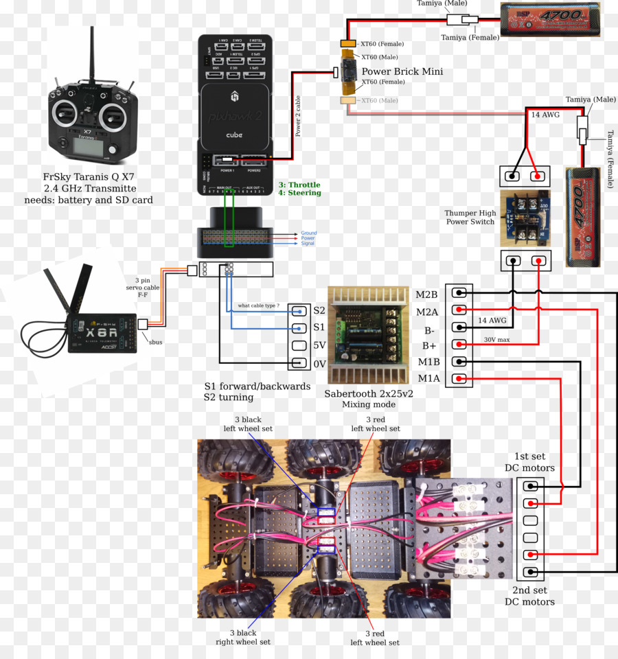 Microcontroller Electronics Wiring diagram PX4 autopilot ArduPilot - Px4  Autopilot