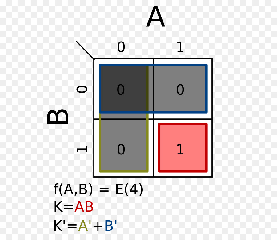 Karnaugh Map Boolean Algebra Diagram Truth Table Map Png Download
