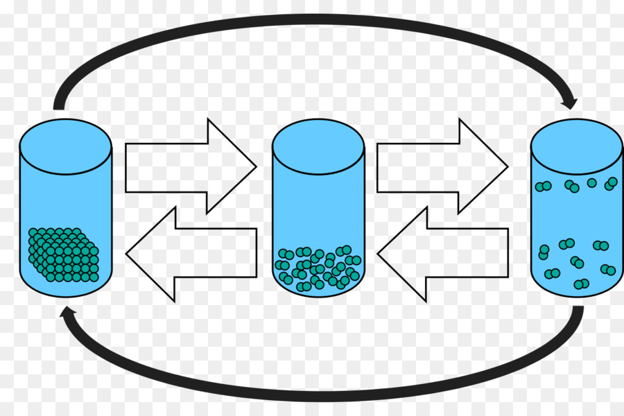 State Of Matter Properties Definition Phase