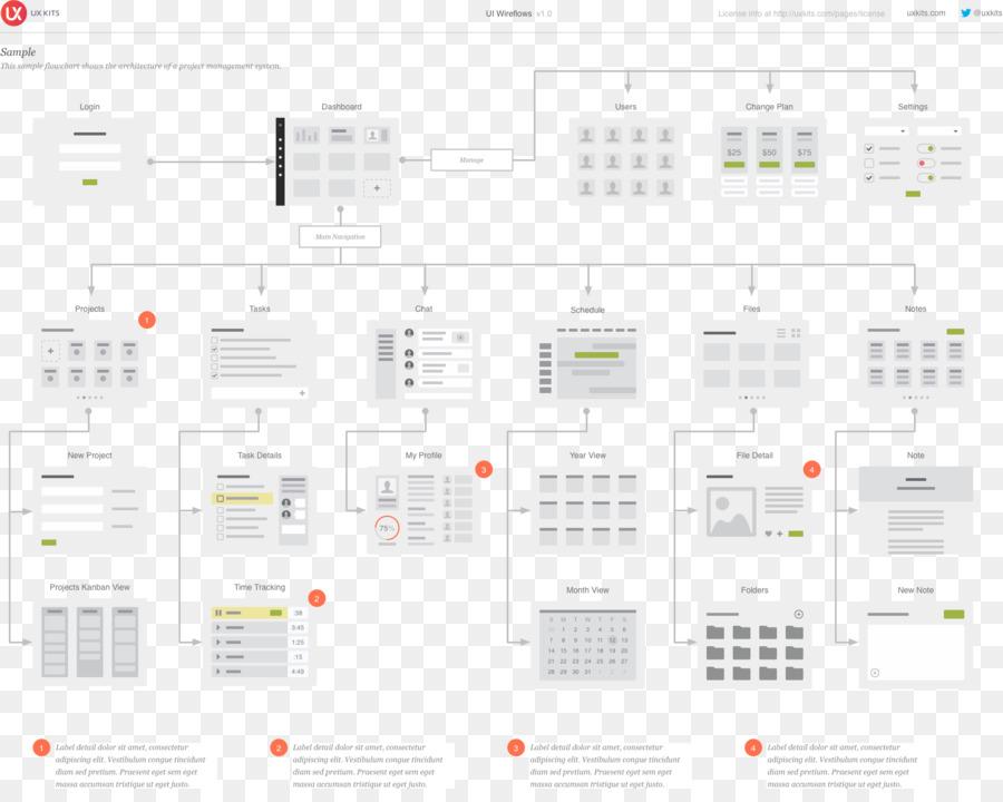 OmniGraffle sitio Web de malla de alambre de la Plantilla - reanudar ...