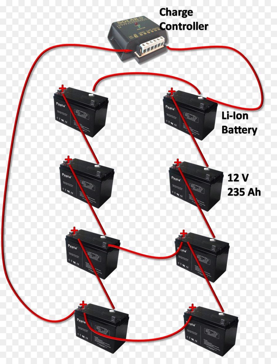 Battery Charger Electrical Cable Electric Charge 12 Volt Bank Wiring Diagram Controllers Current
