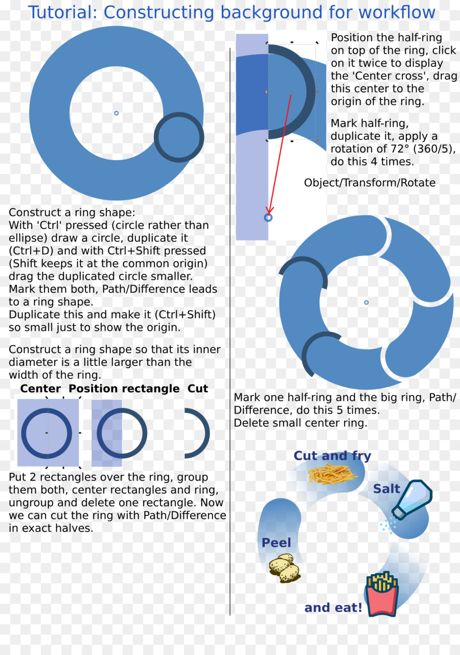 workflow graphic design clip art graphic tutorial png download