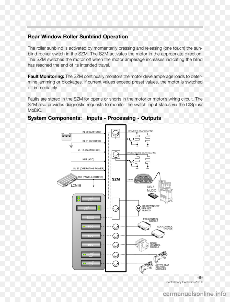 2001 Bmw X5 Body Diagram Wiring Services Fuse Box 2004 Car 5 Series Gran Turismo Engine Parts Rh Kiss Com Location