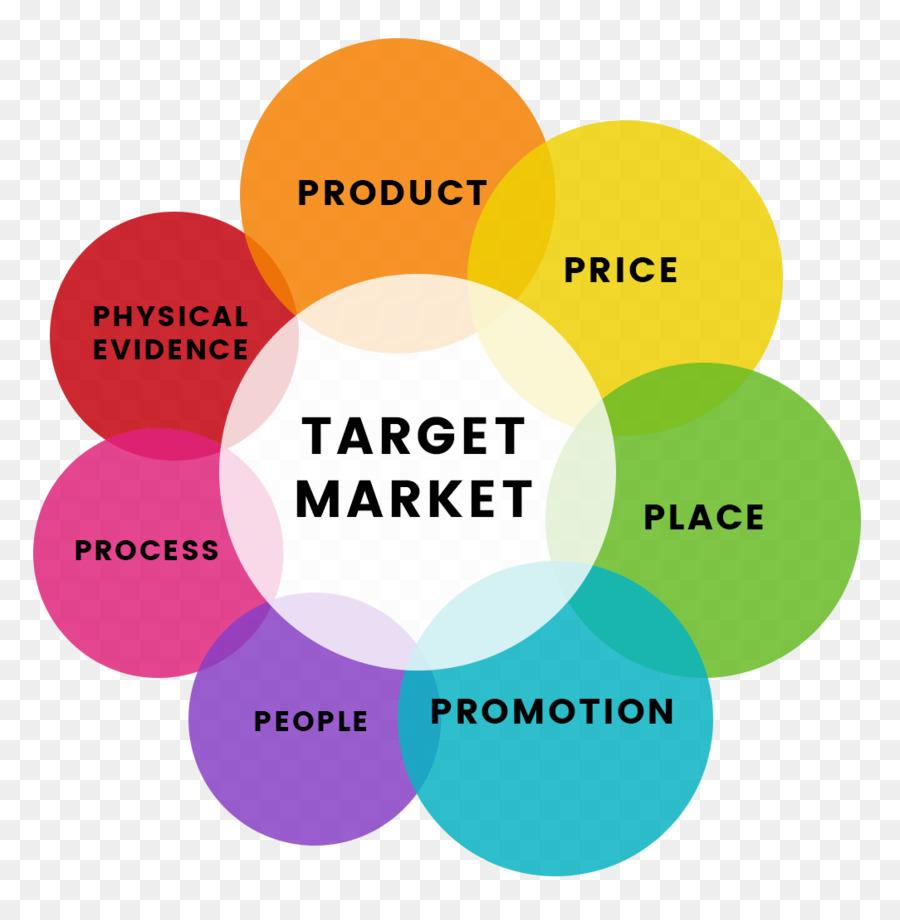 marketing mix modeling brand marketing service