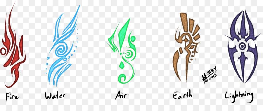 Symbol Elemental Classical Element Chemical Element Symbol Png