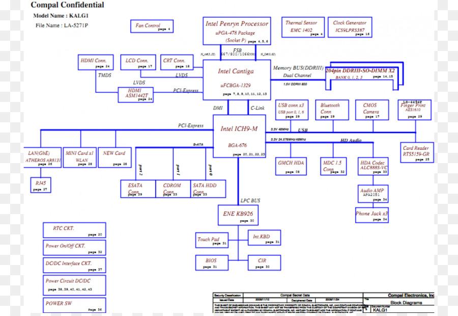 diagram laptop hewlett packard acer aspire schematic laptop png rh kisspng com