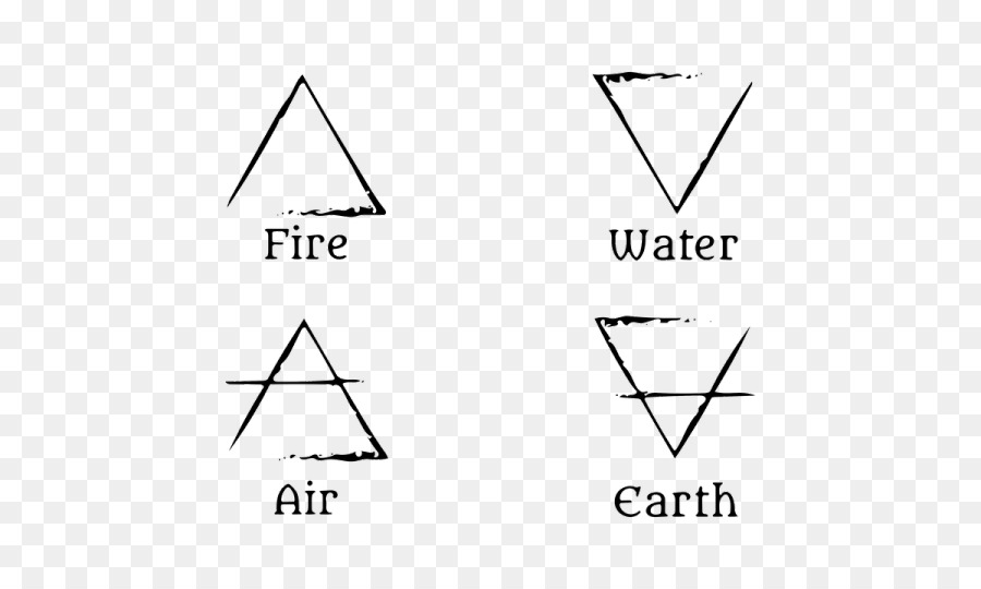 Classical Element Symbol Fire Air Number Dungeons And Dragons