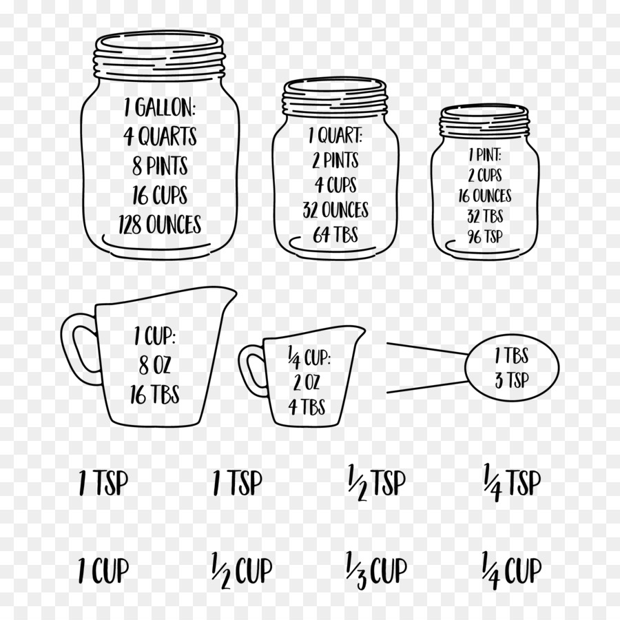 Measuring Cup Food Storage Containers Measurement Kitchen   MEASURING CUPS